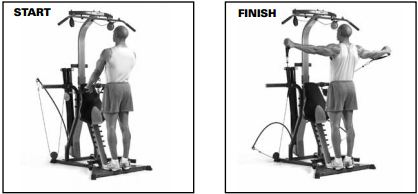 Turn around with the back against the upright frame to prevent low back  strain