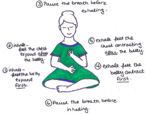 therapeutic yoga breathing